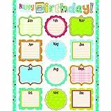 owl birthday chart for classroom - Creative Teaching Press Dots on Turquoise Happy Birthday Chart (0975)
