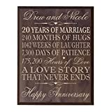 Personalized 20th Wedding Anniversary Wall Plaque Gifts for Couple, Custom 20th Anniversary Gifts for Her, 12 Inches Wide X 15 Inches High Wall Plaque By LifeSong Milestones (Grand Walnut)