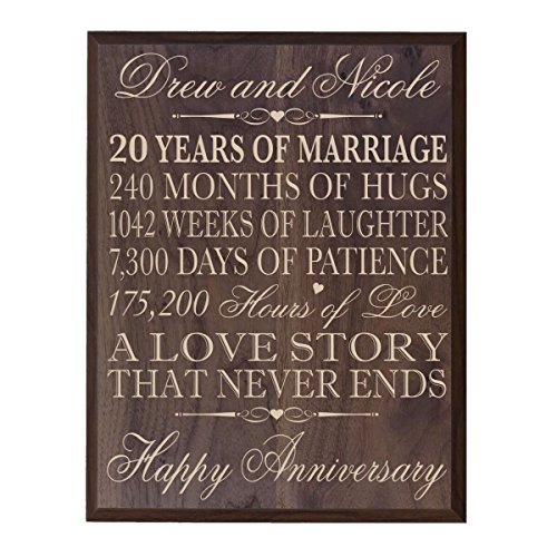Personalized 20th Wedding Anniversary Wall Plaque Gifts for Couple, Custom 20th Anniversary Gifts for Her, 12 Inches Wide X 15 Inches High Wall Plaque By LifeSong Milestones (Grand Walnut) by LifeSong Milestones
