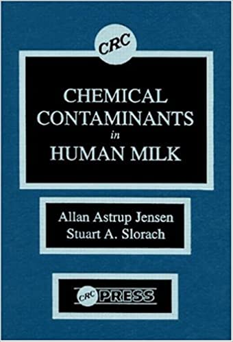 Confirm. breast milk contamination commit error