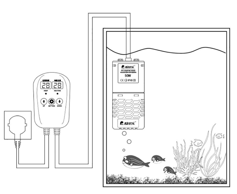 Calentador de Acuario Sumergible, Termóstato de Tanque de Pescado Calentador de Agua para Acuario Calentador Antiexplosión Sumergible para Pecera,500W: ...