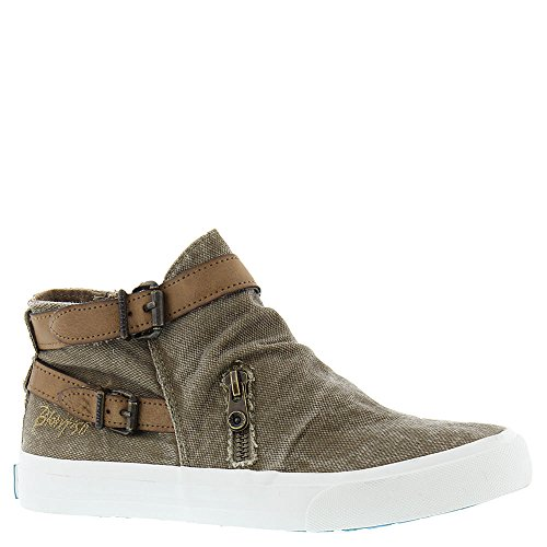 blowfish shoes - 5