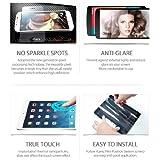 iCarez Anti Glare Matte Screen Protector for