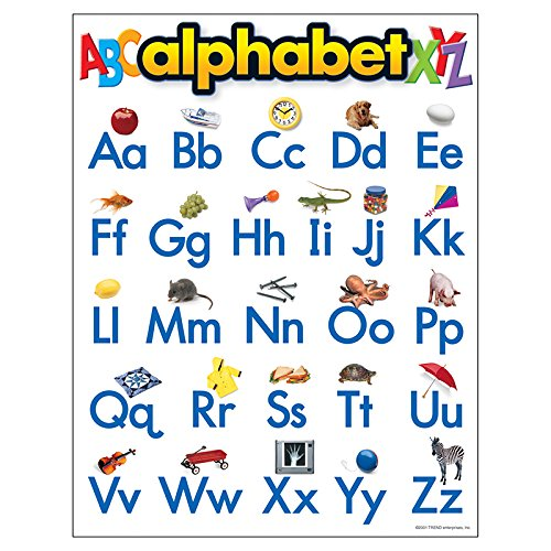 Learning Chart Alphabet - Trend Enterprises Inc. Alphabet Learning Chart, 17