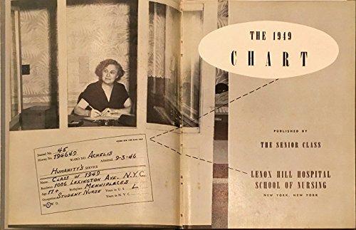 Lenox Hill Hospital School of Nursing 1949 Yearbook