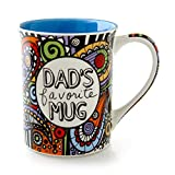 Enesco Amazon Dad Mugs Review and Comparison