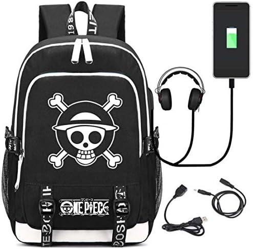 YOYOSHome Luminous Cosplay Backpack Charging product image