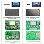 ALLPOWERS-20A-Solar-Charger-Controller-Solar-Panel-Battery-Intelligent-Regulator-with-USB-Port-Display-12V24V
