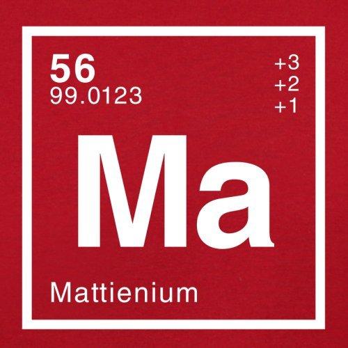 Red Element Bag Retro Periodic Flight Dressdown Mattie xSwqRzST