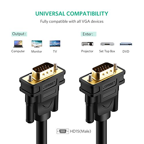 UGREEN SVGA Male to Video Coaxial Ferrite Cores Gold Connectors HD Displays Enabled Devices