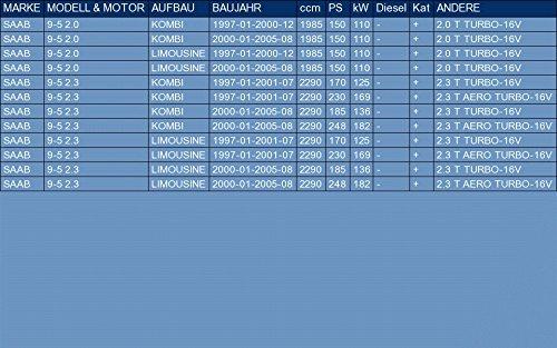 ETS-EXHAUST 52254 Endtopf Auspuff f/ür 9-5 2.0 2.3 KOMBI LIMOUSINE 150//170//230//185//248hp 1997-2005 Anbauteile