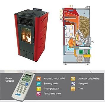 Eficiente de gran alcance de energía ecológica de pellets calentador de la caldera de calefacción 6,97kw de color negro: Amazon.es: Bricolaje y herramientas