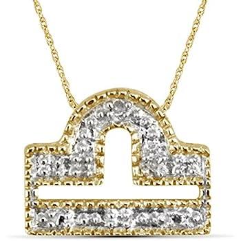 Aquarius Cutout Pendant In Gold over Silver