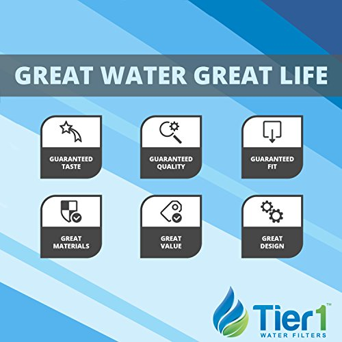 outlet Pentek P5 5 Micron 10 x 2.5 Comparable Whole House Spun Wound Polypropylene Sediment Water Filter