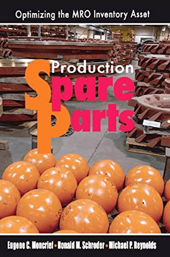 Production Spare Parts from Brand: Industrial Press, Inc.