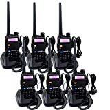 Best 2 Way Radios - Retevis RT-5R 2 Way Radio 5W 128CH UHF/VHF Review