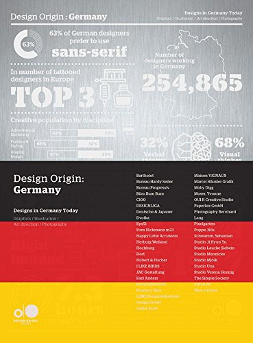 Design Origin: Germany PDF Text fb2 book