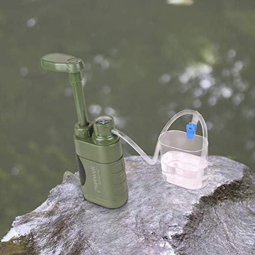 SAKURAM Filtro De Agua Personal Sistema De FiltracióN Litro Al Aire Libre Filtro De Agua Paja De Emergencia Filtro De Agua Personal para Senderismo Mochilero Camping Viajes Deportes: Amazon.es: Hogar