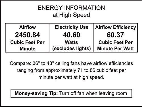 Kendal-Lighting-AC17723-NI-Enclave-23-Inch-Ceiling-Fan-Natural-IronBlack-finish-Motor-and-Blades-with-Integrated-Light-Kit