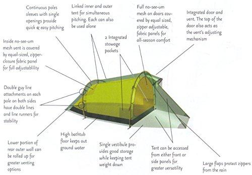 Hilleberg-Nallo-2-Mountaineering-Tent-Sand-Colored  sc 1 st  Discount Tents Nova & Hilleberg Nallo 2 Mountaineering Tent Sand-Colored | DiscountTentsNova