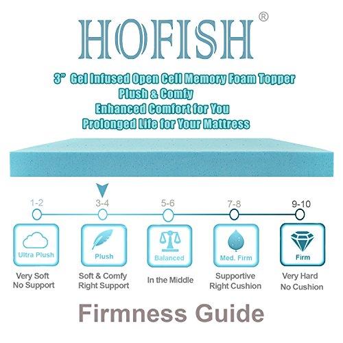 HOFISH Gel Infused Memory Foam Mattress Topper