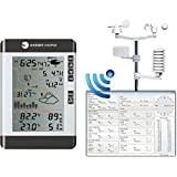 Weather Station WS-2080【ワイヤレス】