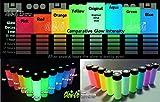 Glow-ON Aqua Color, Super Phosphorescent Gun Night