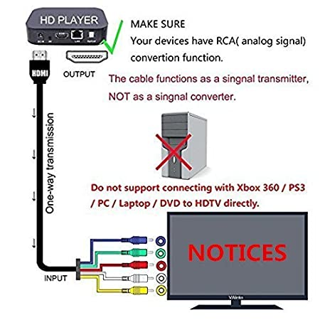 Xbox Dvd Wiring Diagrams - Wiring Diagrams Xbox Dvd Wiring Diagrams on xbox air flow diagram, xbox battery circuit diagram, xbox 360 cables, xbox tv connection diagram, xbox blueprints, xbox 360 power supply pinout, xbox one wired headset, xbox 360 diagram,