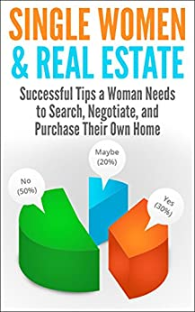 purchase single women Real estate and personal finance experts share their top tips for single women seeking to purchase a home.