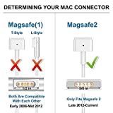 Mac Book Pro Charger, AC 60W Magsafe 2 T-Tip