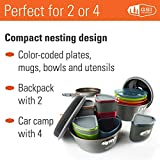 GSI Outdoors, Pinnacle Camper Cooking Set for