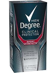 Degree Men Clinical Antiperspirant Deodorant, Sport...