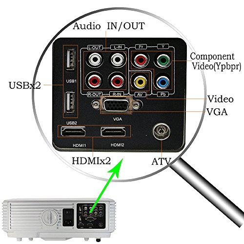 hook up lcd projector to tv Projector networking in the projector people tradition, we have done the research for youthis article will help you understand the networking andfile sharing capabilities of projectors - giving you a comprehensive look at what is possible today, and what to watch for in the future.