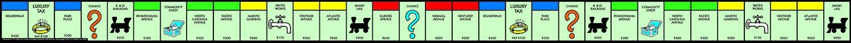 Eureka Monopoly Properties Deco Trim 845165