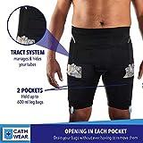 Cathwear - Catheter Underwear Compatible with