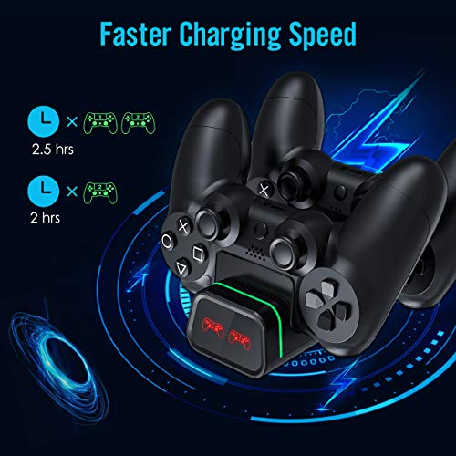 PS4 Controller Charger PICTEK PS4 Controller Charging Dock, Playstation4 Dual Fast Charger Station Holder with LED Indicator and Overcharging Protection for PS4/PS4 Slim/PS4 Pro Controller