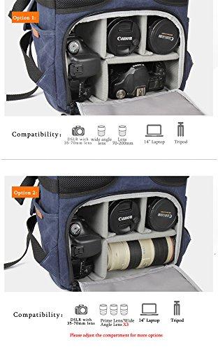 shineda Anti-thief moda mochila de lona para Canon Nikon Sony DSLR SLR Cámaras azul oscuro: Amazon.es: Electrónica