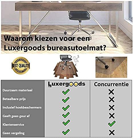 Luxergoods bureaustoelmat EVA (biologisch) Inclusief