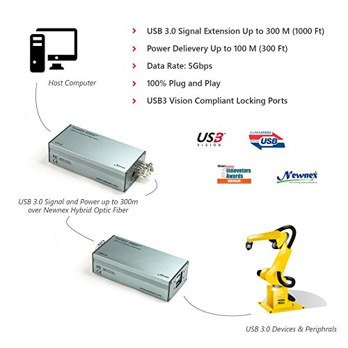 USB 3.0 Optical Link Extender/Repeater with Power Delivery Option, FireNEX-5000H Hybrid Optical Fiber Extender, Extend USB 3 Signal and Power Up to 300 Meters, 1000 Feet by Newnex (Image #1)