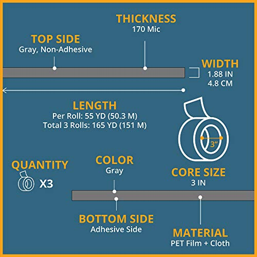 Duct Tape Roll 3 Pack for HVAC, Air Ducts & More - 1.88 Inch x 55 Yards by Iron Forge Tools (Image #4)