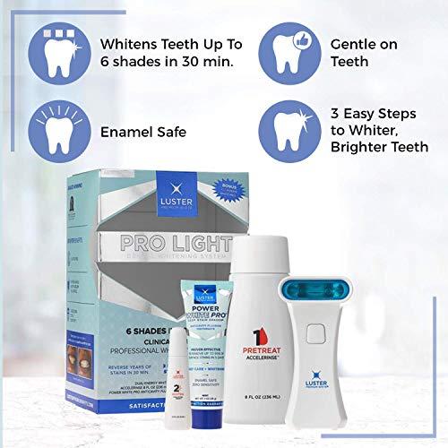 Luster Pro Light Dental Whitening System Review