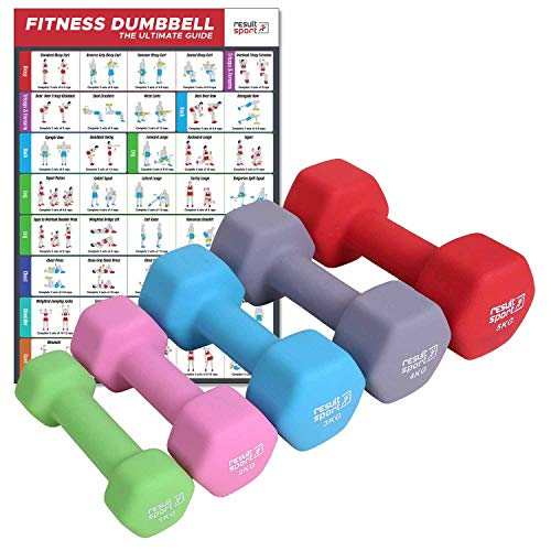 ResultSport Neoprene Dumbbells (Boxed in Pair) – A3 Poster – for Home Gym Exercise, Fitness and Weights for Women and…