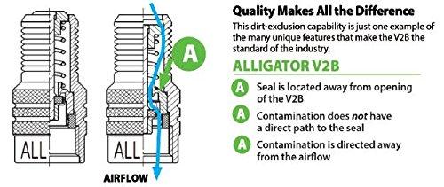 Alligator V2B 250 Pack