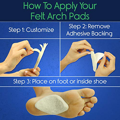 Arch Support Pads by ViveSole (6 Pairs