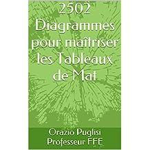 2502 Diagrammes pour maîtriser les Tableaux de Mat (French Edition)