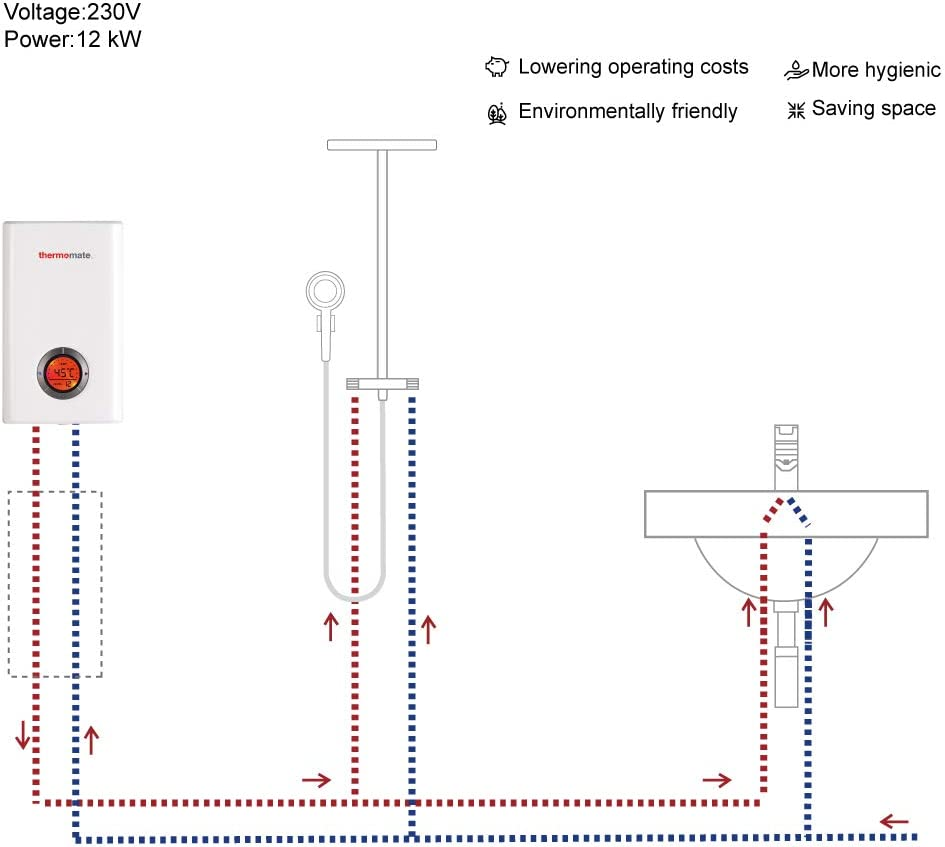 3/instantan/ée deau Amicus Epo2 3,5/kW 230/V Chauffage /électrique instantan/é sous /évier Classe /énerg/étique A Kospel Epo2