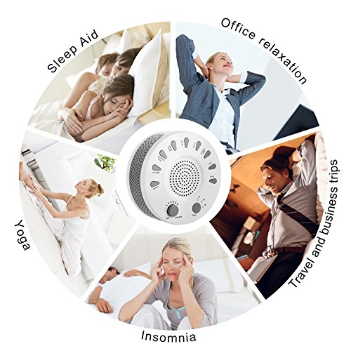ARTIFUN Portable Home, Office,Bedroom,Baby & Natural Smoothing Sounds,3 or Powered