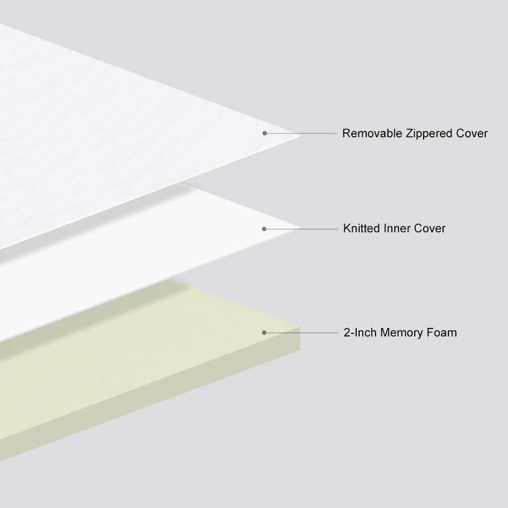 LANGRIA Sobre Colchón de Espuma de Memoria, Grosor 5 cm, Funda Extraíble Transpirable, Tamaño King (Blanco): Amazon.es: Hogar