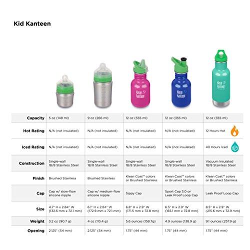 Klean Single Wall Stainless Bottle Cap - Waters
