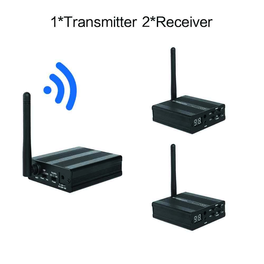 TP-WIRELESS 2.4GHz Digital Wireless HDCD Audio Adapter Music Sound Transmitter and Receiver( 1 Transmitter and 2 Receivers) by TP-WIRELESS